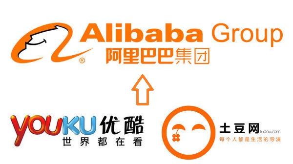 Youku Tudou brought by Alibaba Group